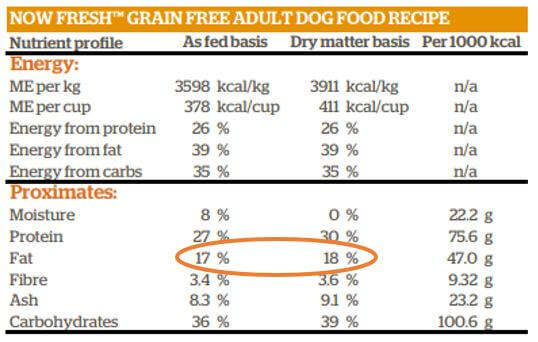 NOW FRESH Grain Free Adult Recipe for dogs